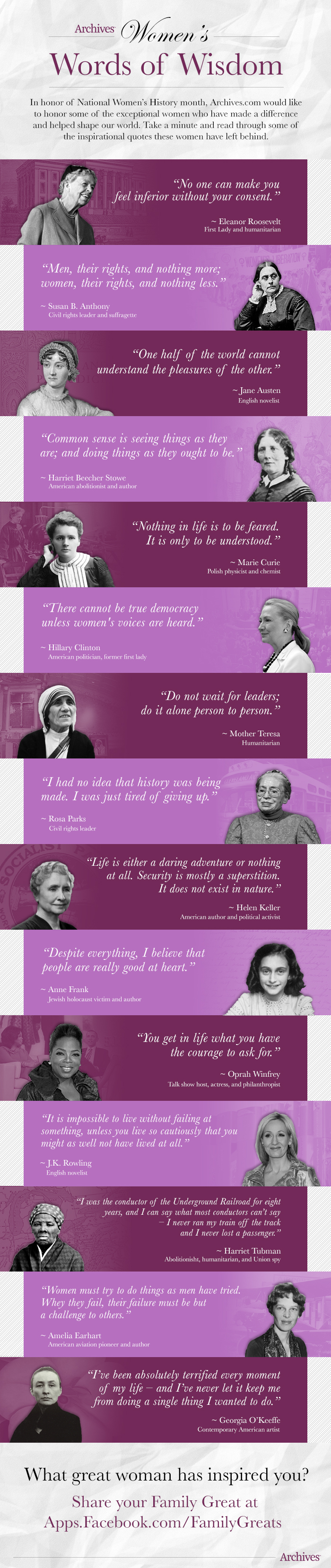 National Women's History Month - Archives.com