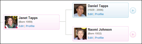 Archives_family_tree.png