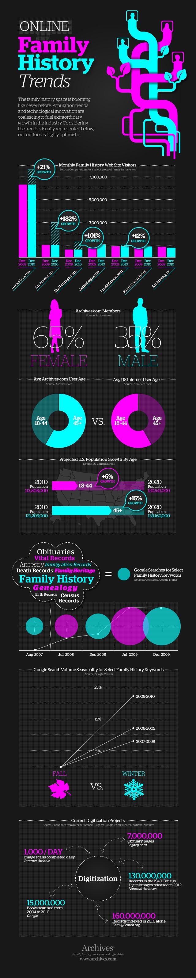 trends_infographic.jpg