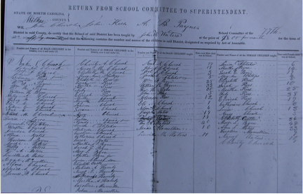 1853 School Census, Wilkes County, North Carolina