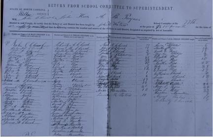 1853 School Census, Wilkes County, North Carolina