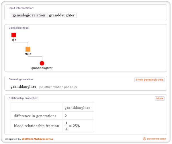 WolframAlpha-relation2.png