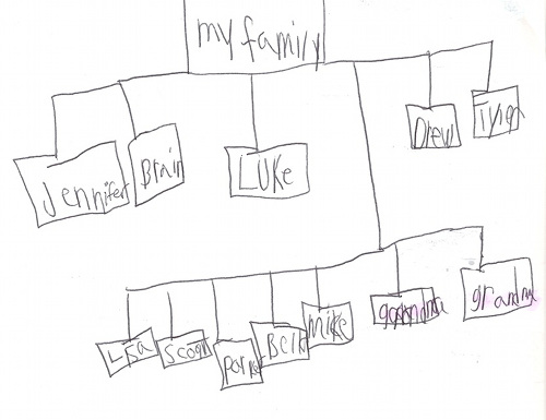 childs-family-tree.jpg