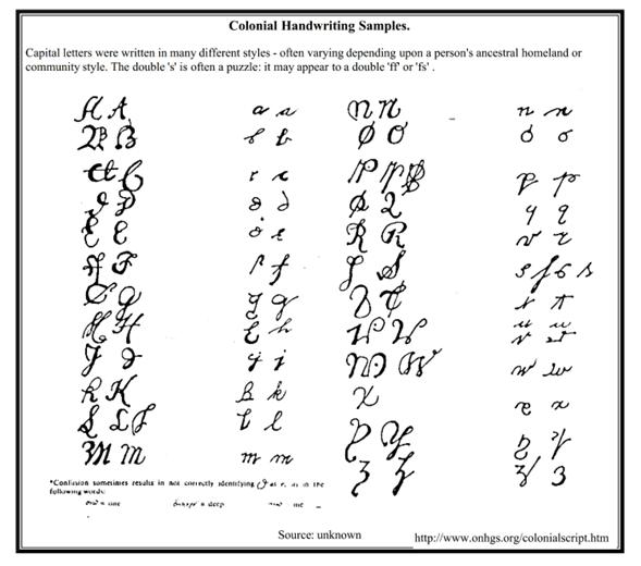 colonial_handwriting_samples.png
