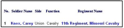 knox_carey_civil_war_soldier.png