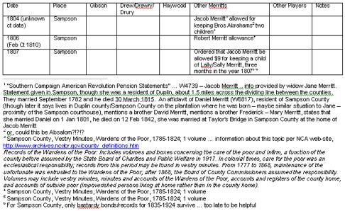 timeline-footnotes.png