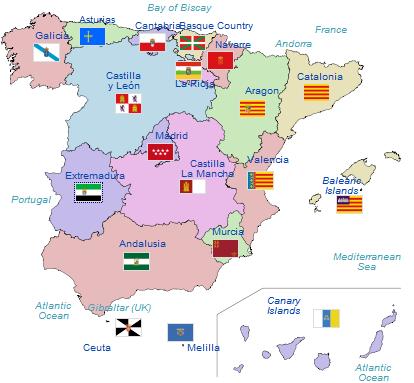 Spanish family history